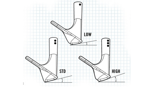 [TIPS] Grasp 3 Technical Features Of A Wedge
